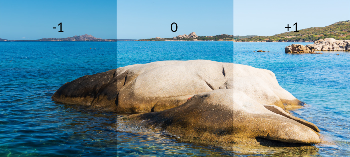 Exposure Bracketing: The Ultimate Guide to Bracketed Photography