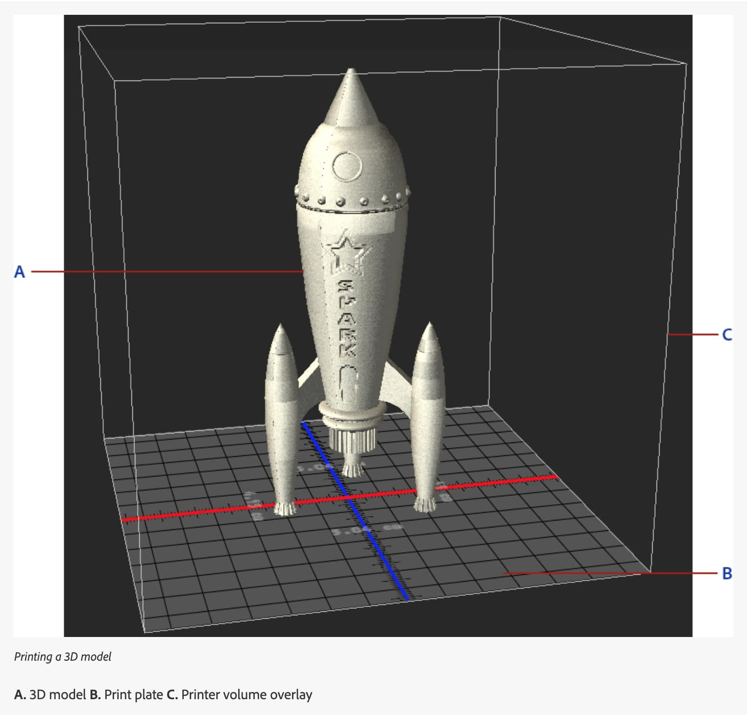 Photoshop CC Print 3D Objects